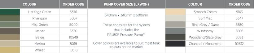Reefe RM6000-3 external rain to mains house water pump system cover colours
