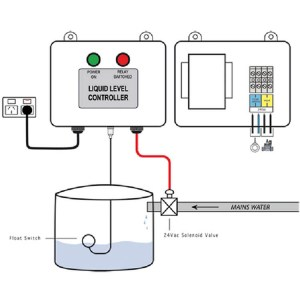 Reefe 12985 liquid level controller for water storage tanks diagram Water Pumps Now